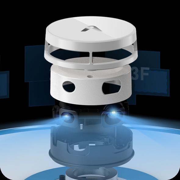 Radar LDS 2.0